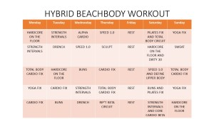 HYBRID BEACHBODY WORKOUT